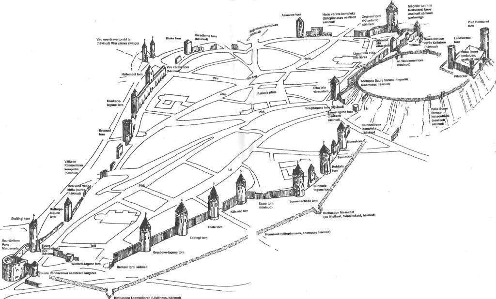 Таллиннские городские укрепления